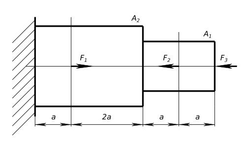 Решение задач с эпюрами напряжение как дать краткое решения задачи
